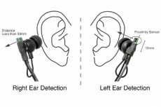 Представлены наушники с функцией распознавания ушей